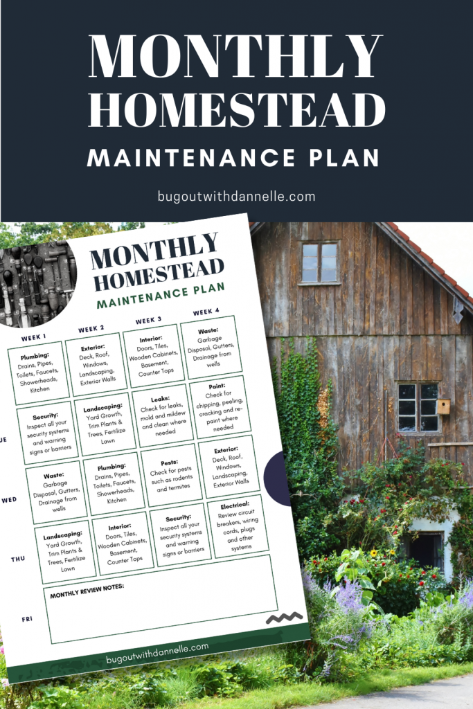 Monthly Home Maintenance Worksheet